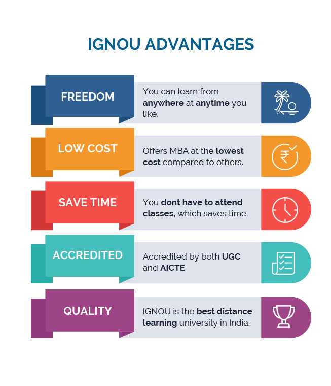 IGNOU MBA Advantages